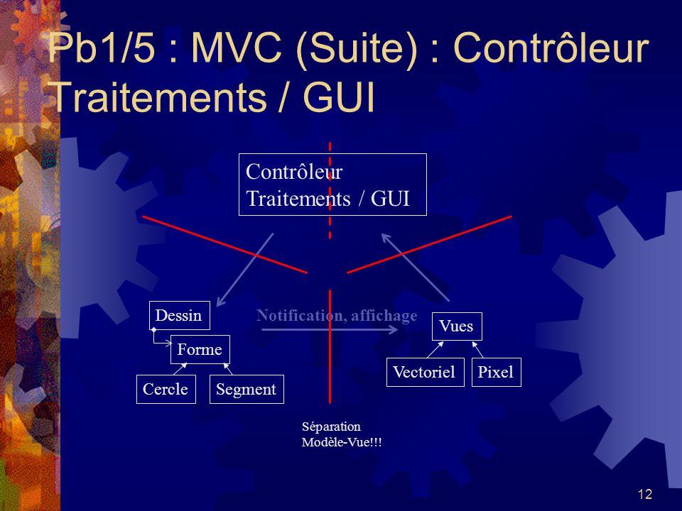 Pb1/5 : MVC (Suite) : Contrôleur Traitements / GUI