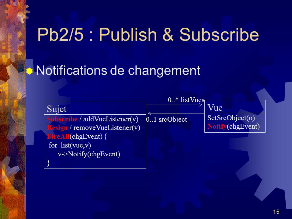 Pb2/5 : Publish & Subscribe
