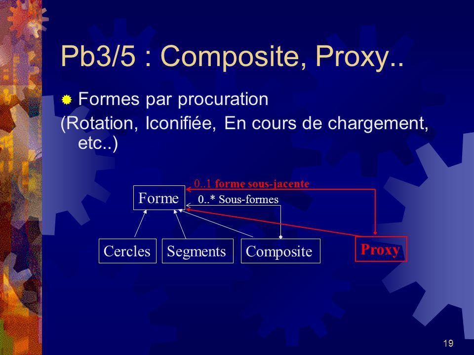 Pb3/5 : Composite, Proxy.. Formes par procuration