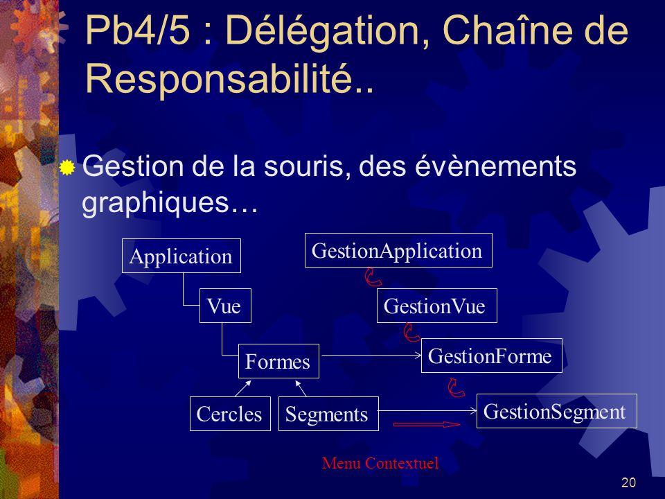 Pb4/5 : Délégation, Chaîne de Responsabilité..