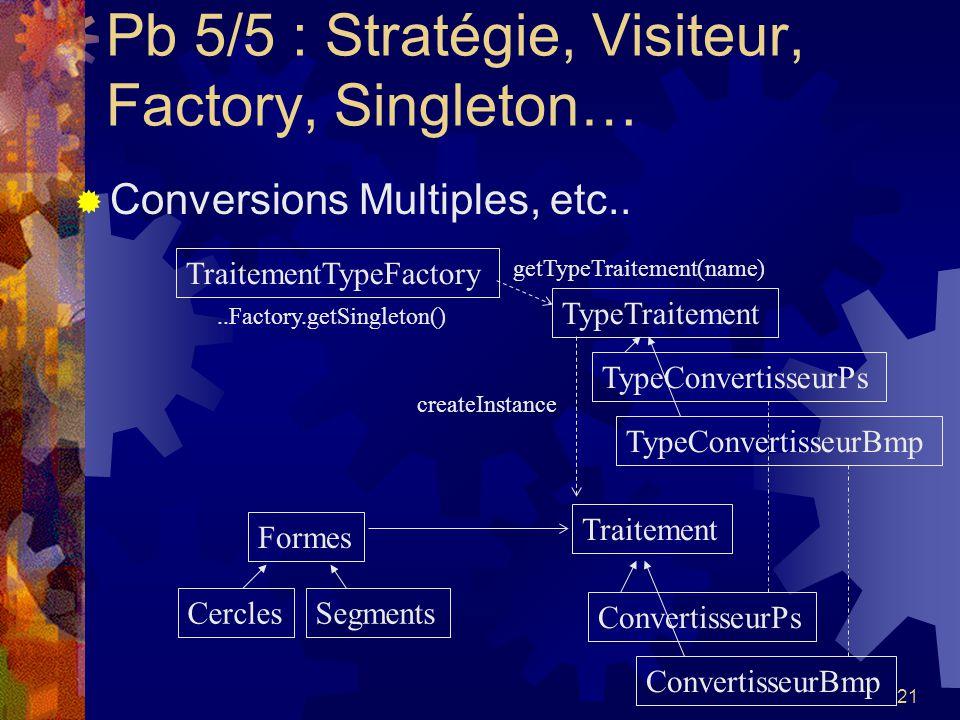Pb 5/5 : Stratégie, Visiteur, Factory, Singleton…