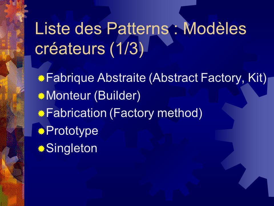 Liste des Patterns : Modèles créateurs (1/3)