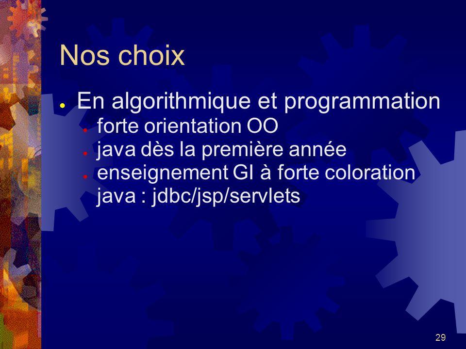 Nos choix En algorithmique et programmation forte orientation OO