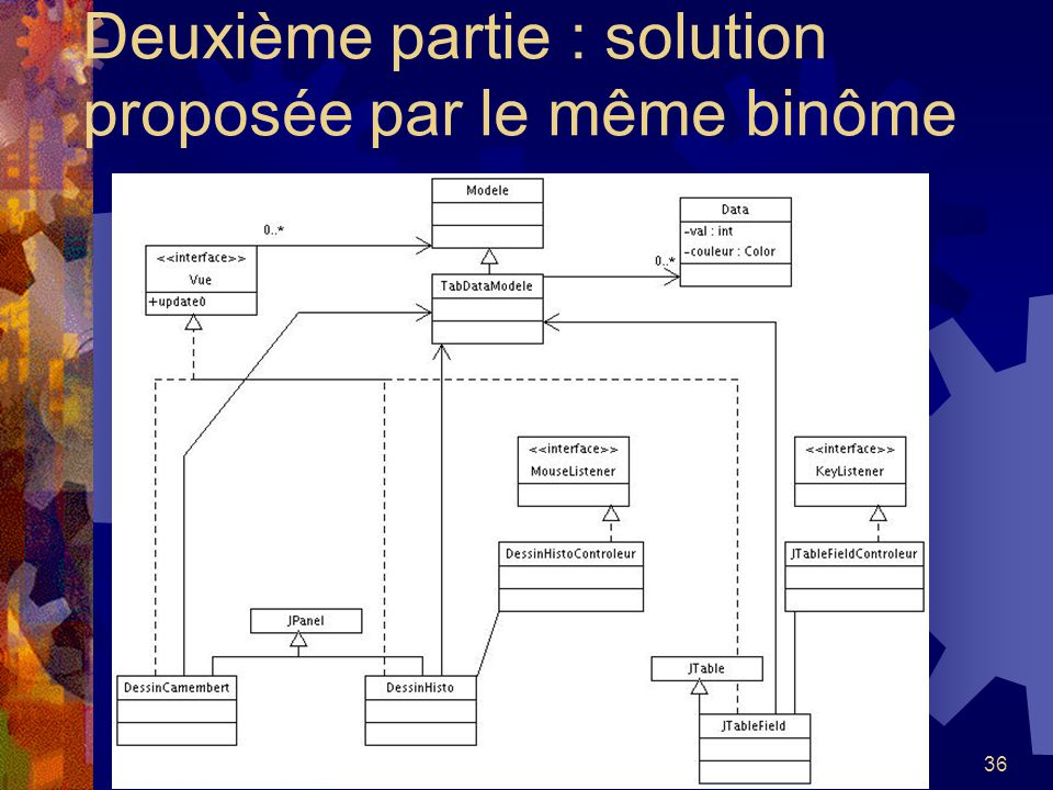 Deuxième partie : solution proposée par le même binôme