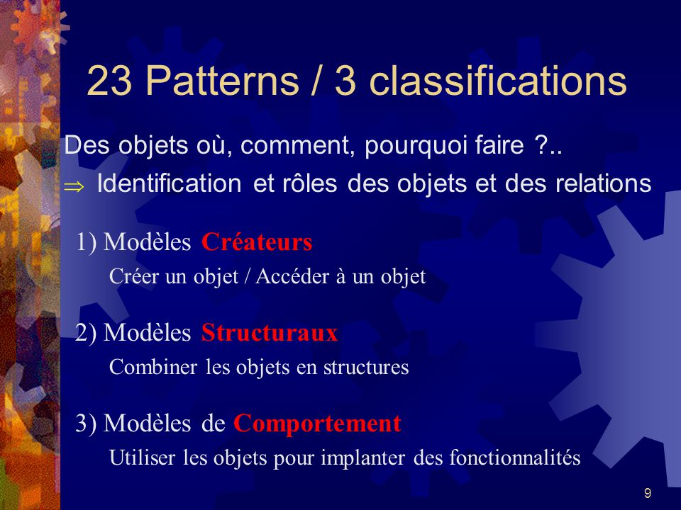 23 Patterns / 3 classifications