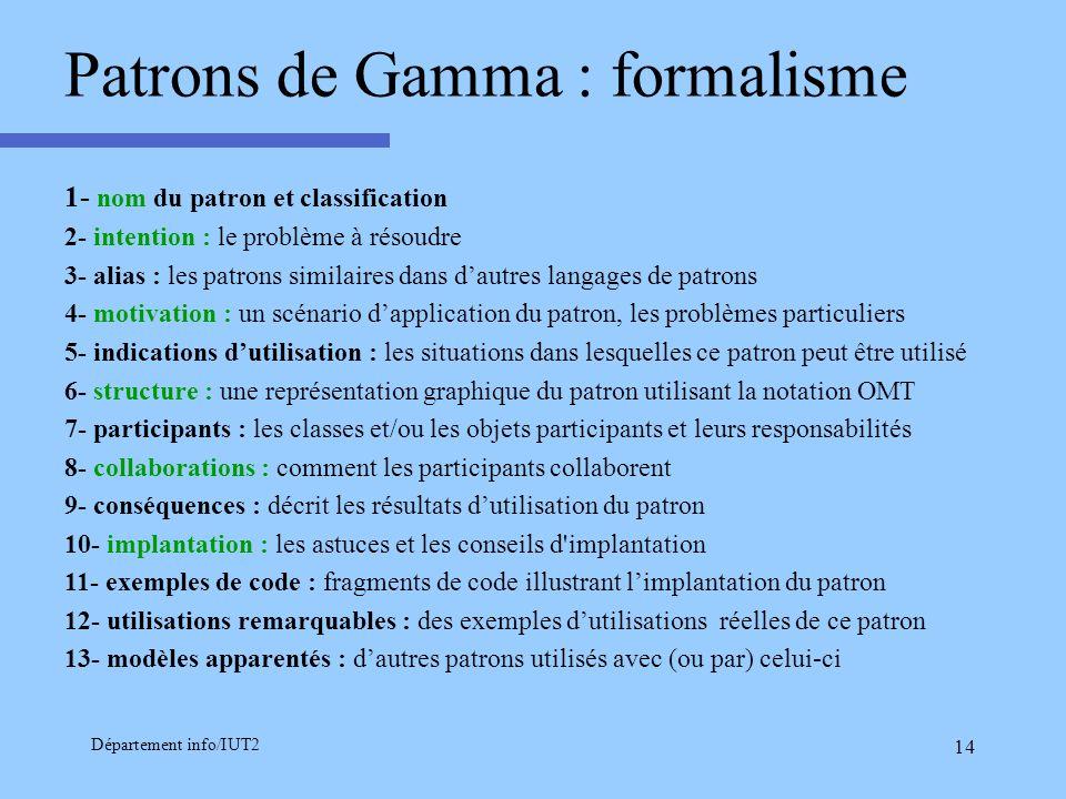 Patrons de Gamma : formalisme
