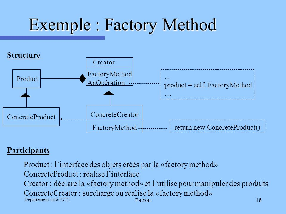 Exemple : Factory Method