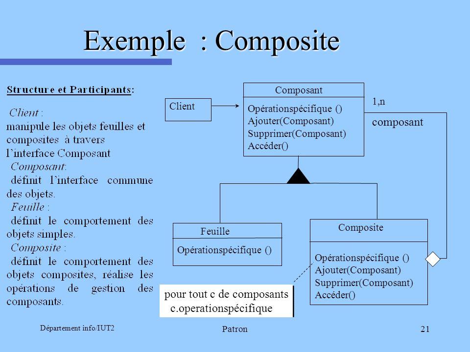 Exemple : Composite composant pour tout c de composants
