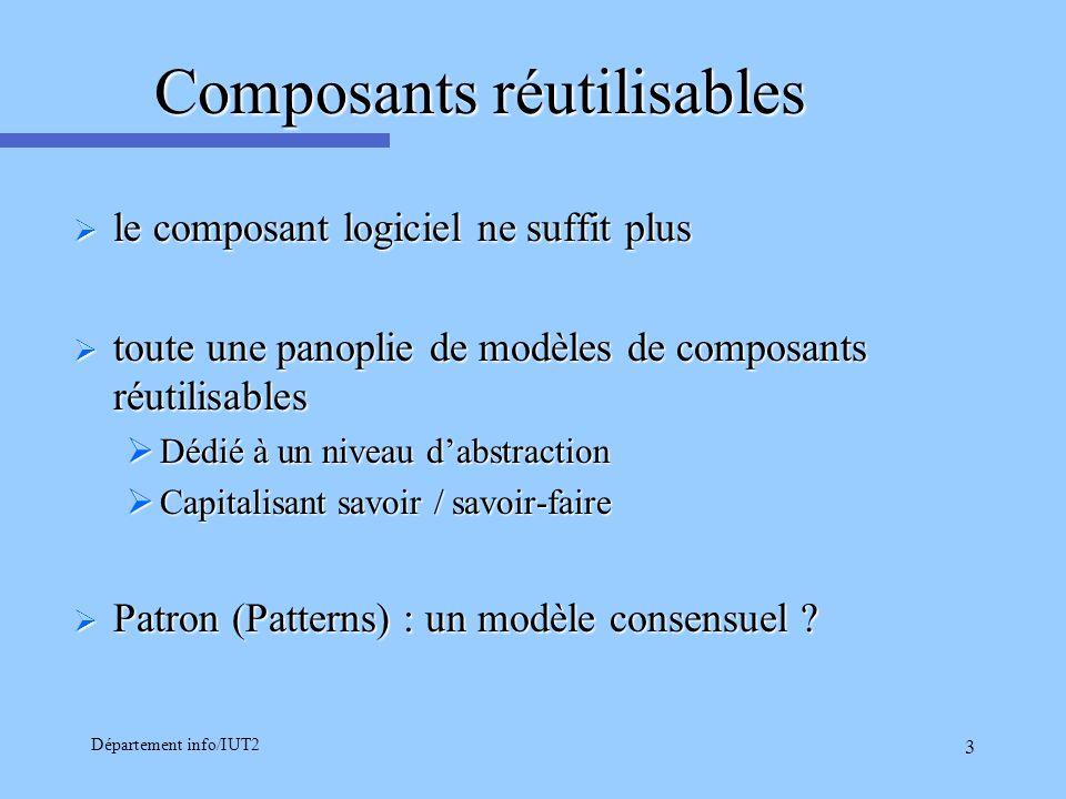 Composants réutilisables