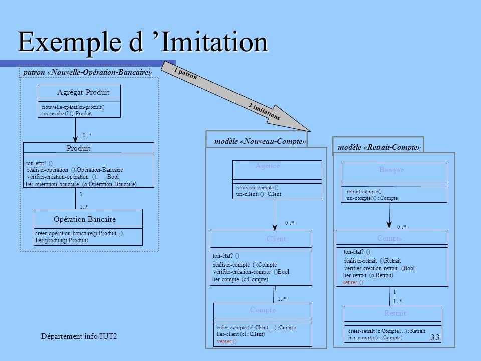 Exemple d 'Imitation patron «Nouvelle-Opération-Bancaire»