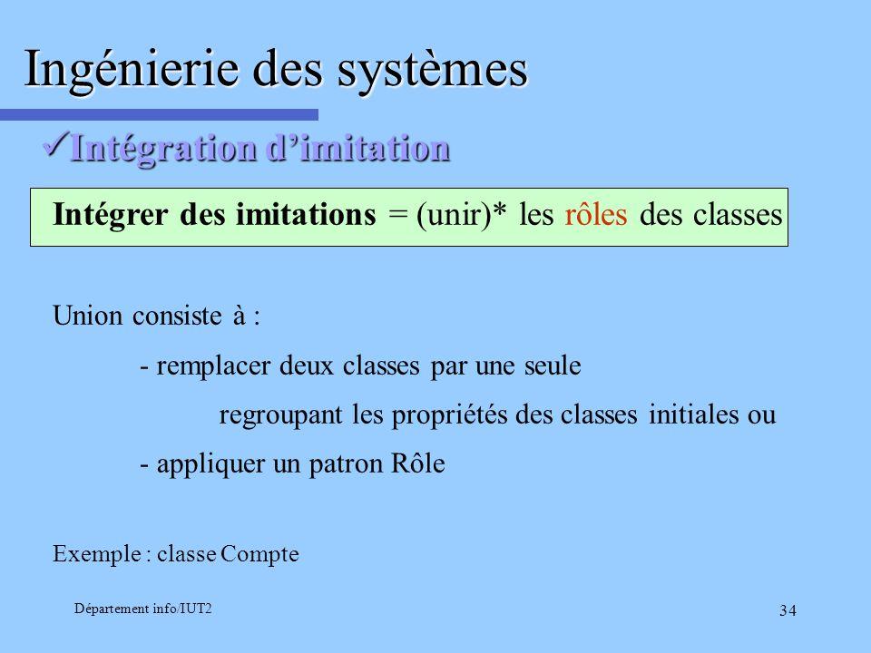 Intégration d'imitation