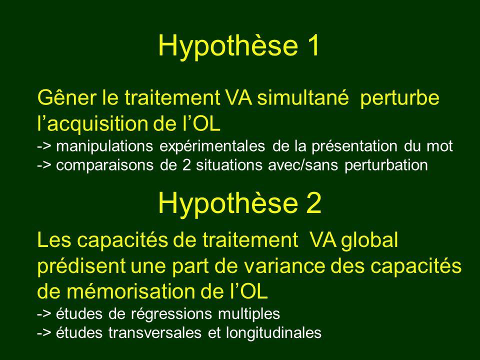 Hypothèse 1