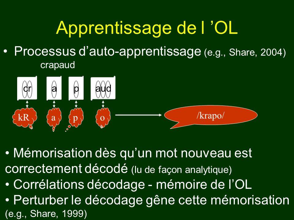 Apprentissage de l 'OL Processus d'auto-apprentissage (e.g., Share, 2004) crapaud. /krapo/ cr.