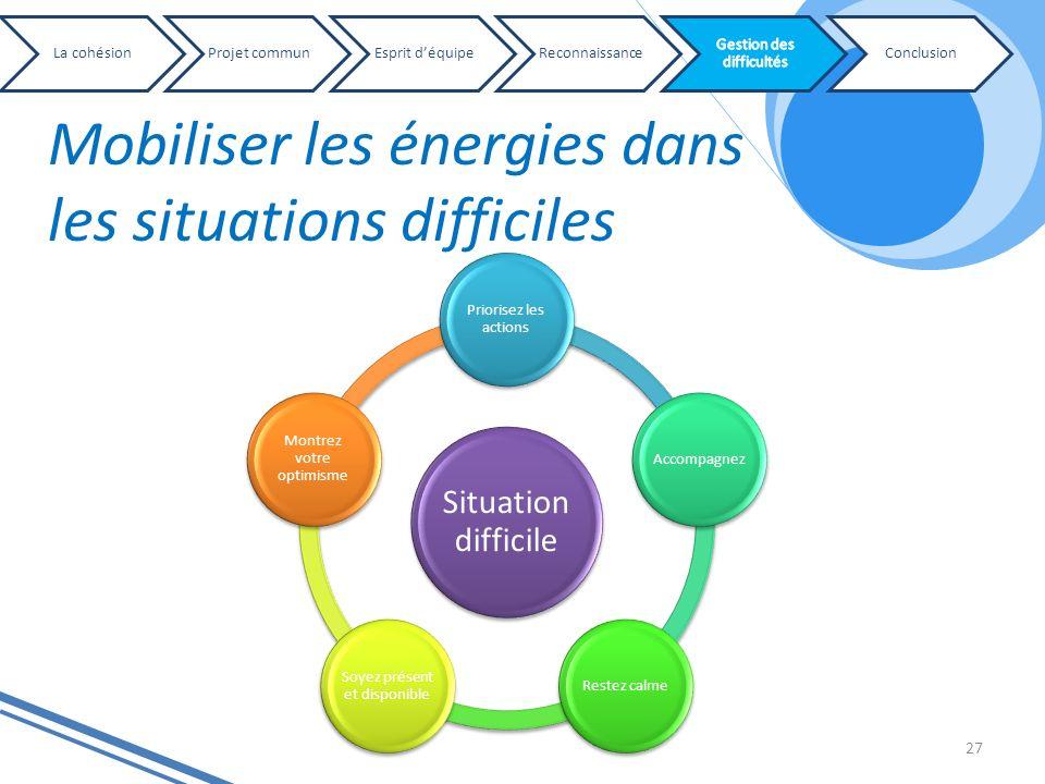 Mobiliser les énergies dans les situations difficiles