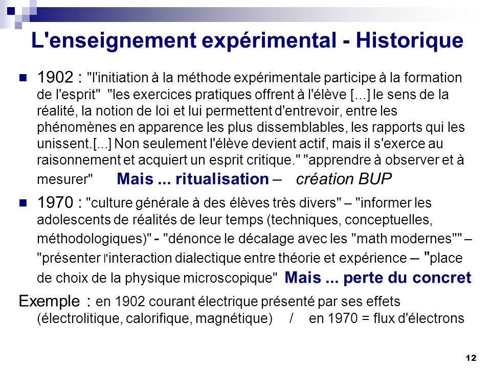 L enseignement expérimental - Historique