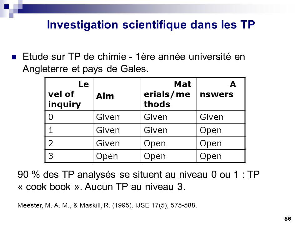 Investigation scientifique dans les TP
