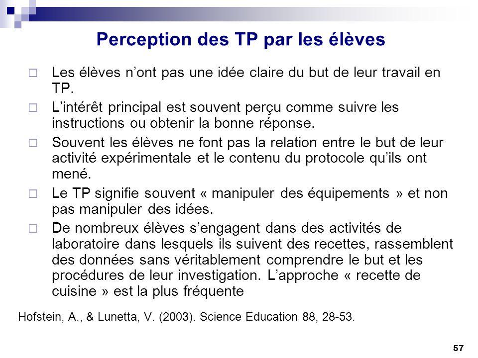 Perception des TP par les élèves