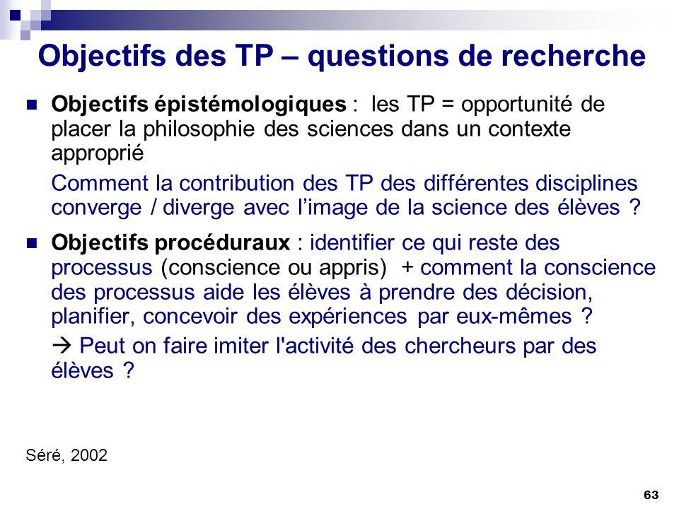 Objectifs des TP – questions de recherche
