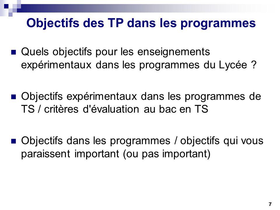 Objectifs des TP dans les programmes