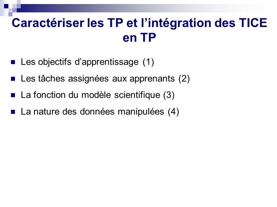 Caractériser les TP et l'intégration des TICE en TP