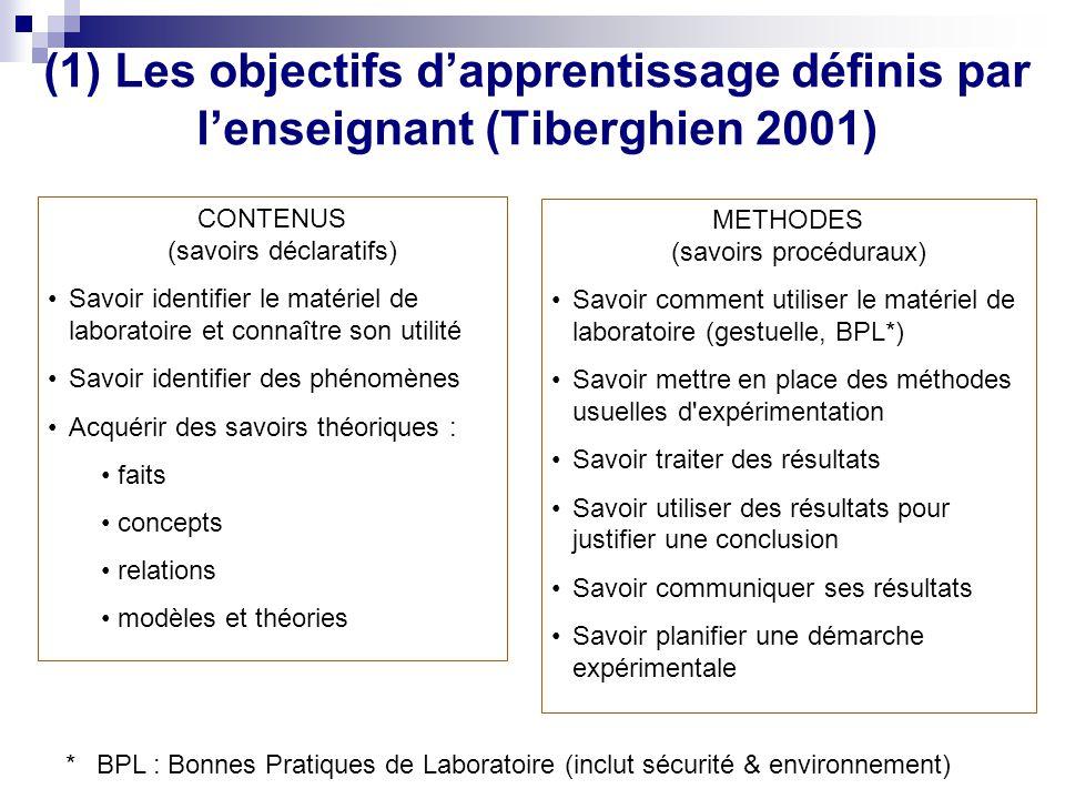 (1) Les objectifs d'apprentissage définis par l'enseignant (Tiberghien 2001)