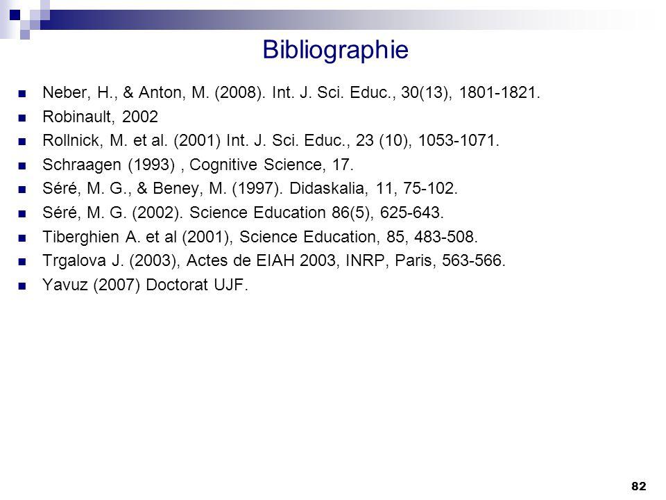 Bibliographie Neber, H., & Anton, M. (2008). Int. J. Sci. Educ., 30(13), 1801-1821. Robinault, 2002.