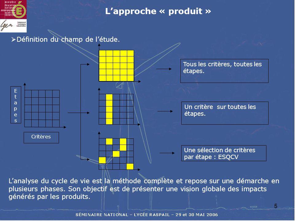 L'approche « produit » Définition du champ de l'étude.