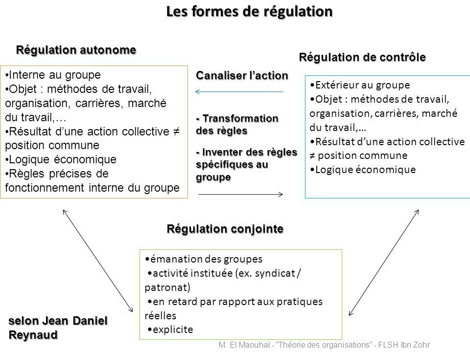 Les formes de régulation