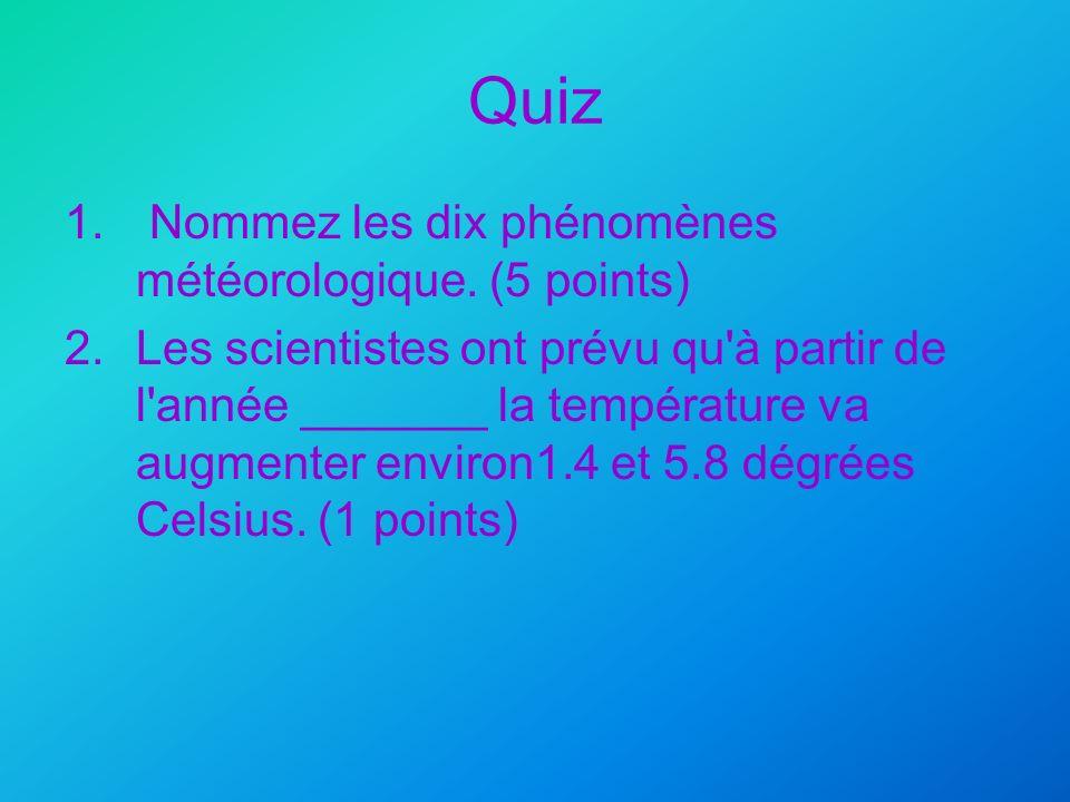 Quiz Nommez les dix phénomènes météorologique. (5 points)