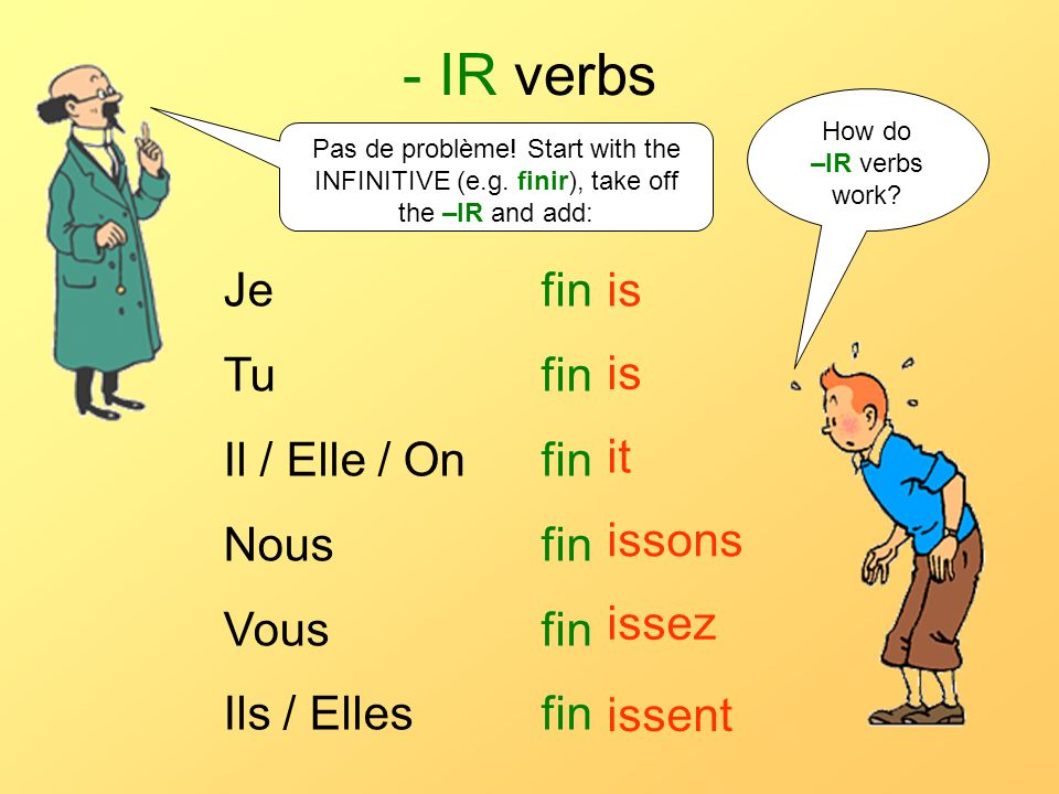 - IR verbs Je fin Tu fin Il / Elle / On fin Nous fin Vous fin