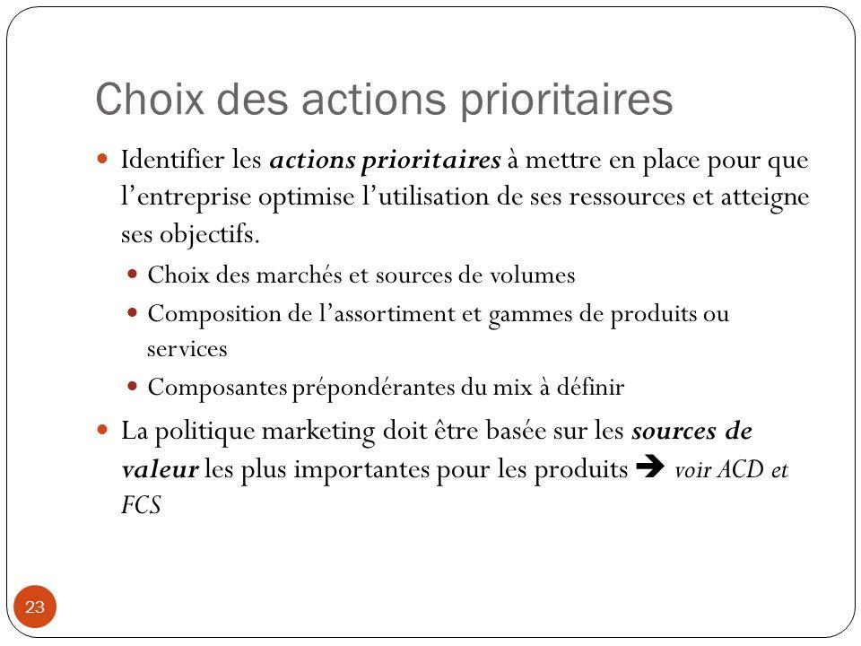 Choix des actions prioritaires