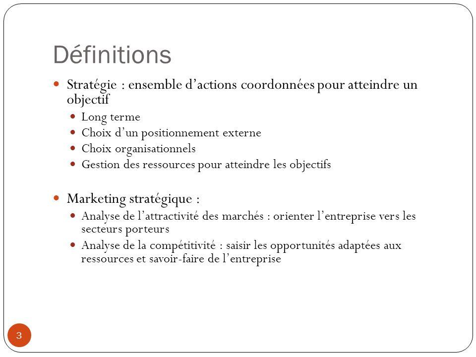 Définitions Stratégie : ensemble d'actions coordonnées pour atteindre un objectif. Long terme. Choix d'un positionnement externe.