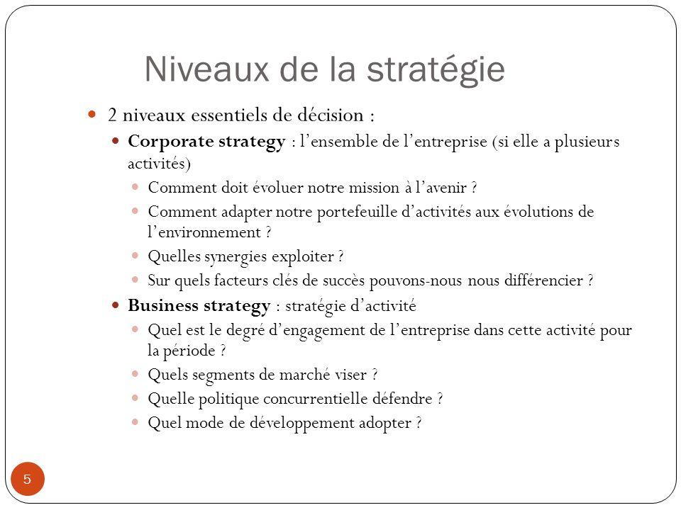 Niveaux de la stratégie