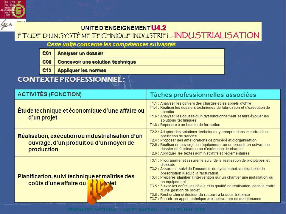 Etc.. CONTEXTE PROFESSIONNEL : Tâches professionnelles associées