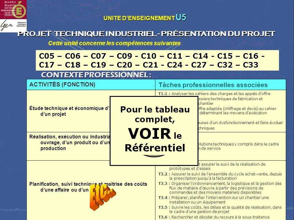 UNITE D'ENSEIGNEMENT U5