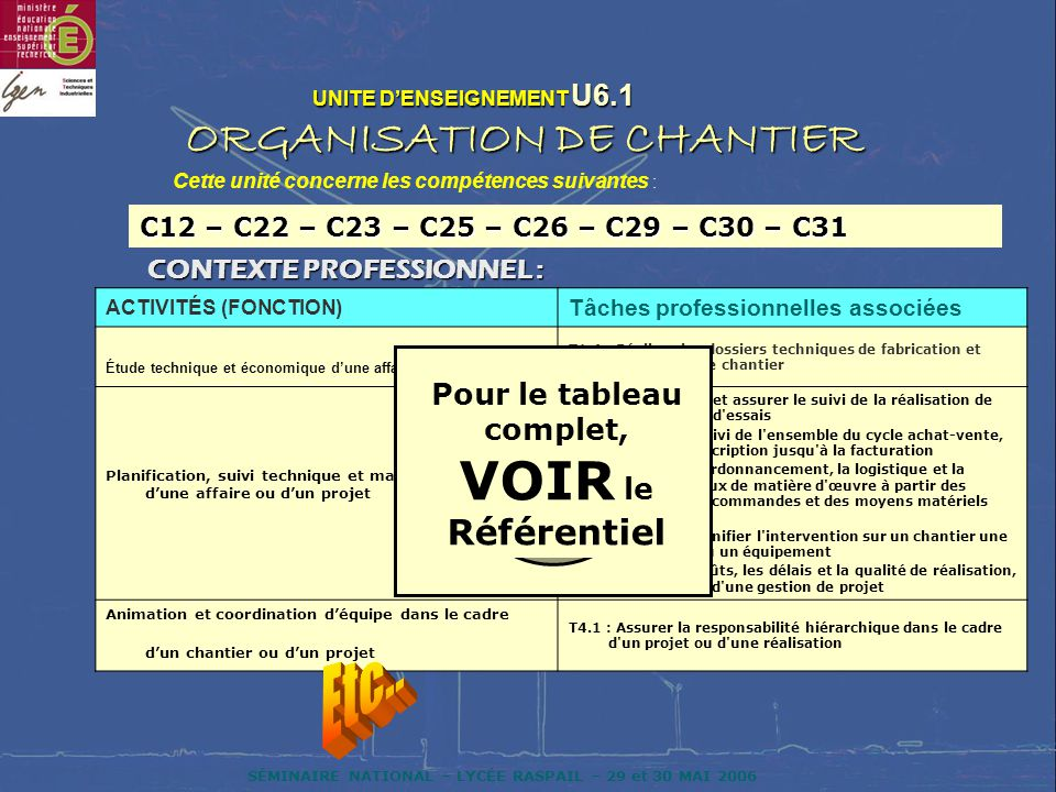 UNITE D'ENSEIGNEMENT U6.1 ORGANISATION DE CHANTIER