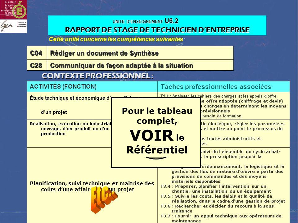 UNITE D'ENSEIGNEMENT U6.2 RAPPORT DE STAGE DE TECHNICIEN D'ENTREPRISE