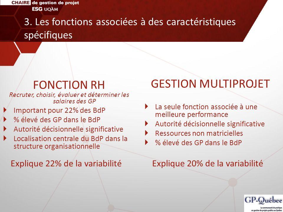 3. Les fonctions associées à des caractéristiques spécifiques