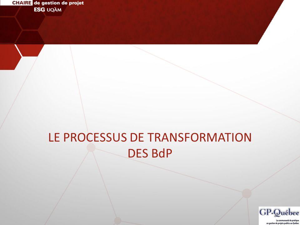 LE PROCESSUS DE TRANSFORMATION DES BdP