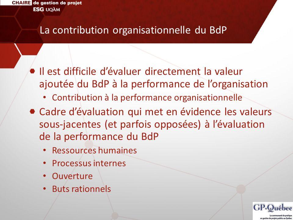 La contribution organisationnelle du BdP