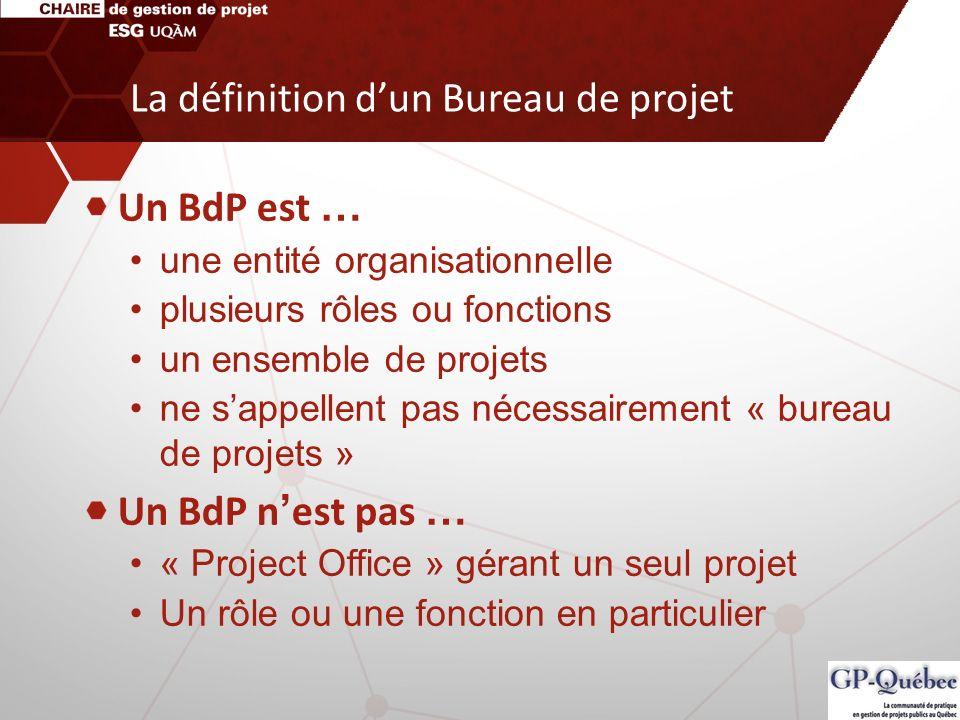La définition d'un Bureau de projet