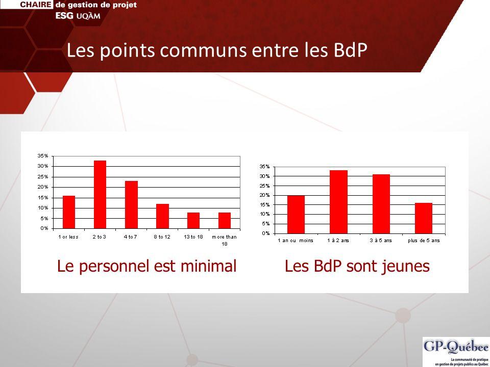 Les points communs entre les BdP
