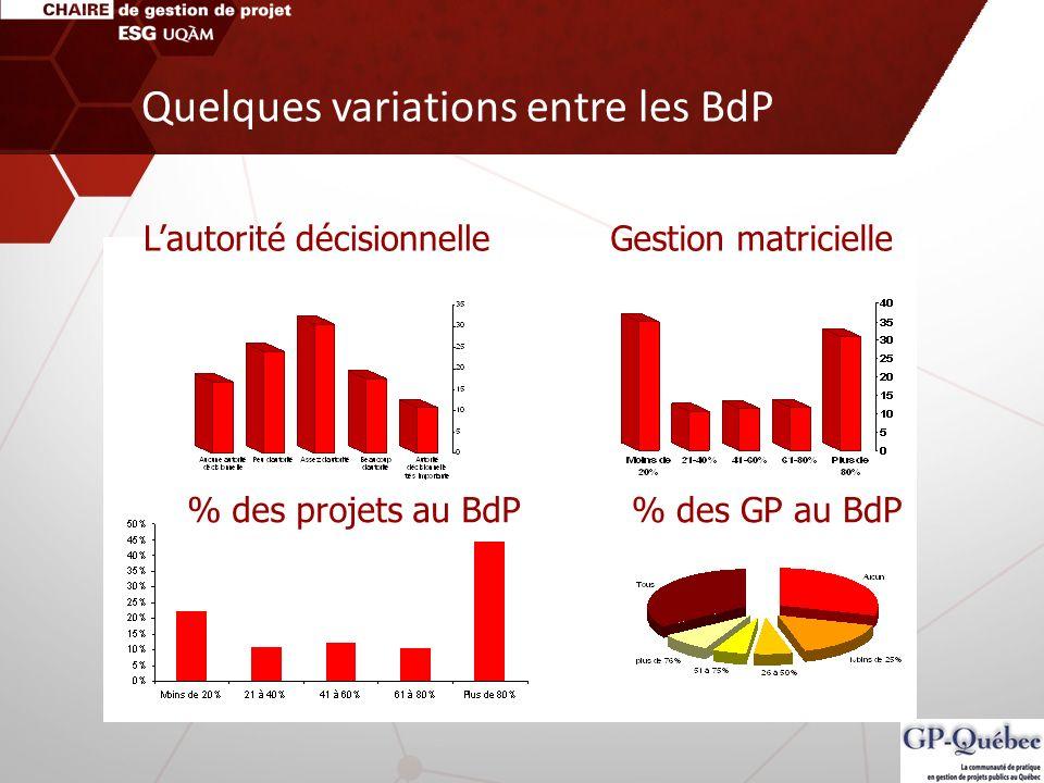 Quelques variations entre les BdP