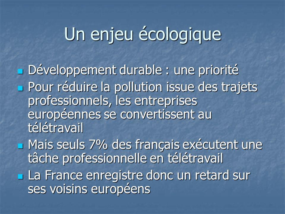 Un enjeu écologique Développement durable : une priorité