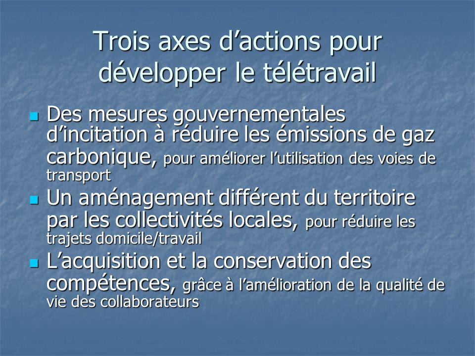 Trois axes d'actions pour développer le télétravail