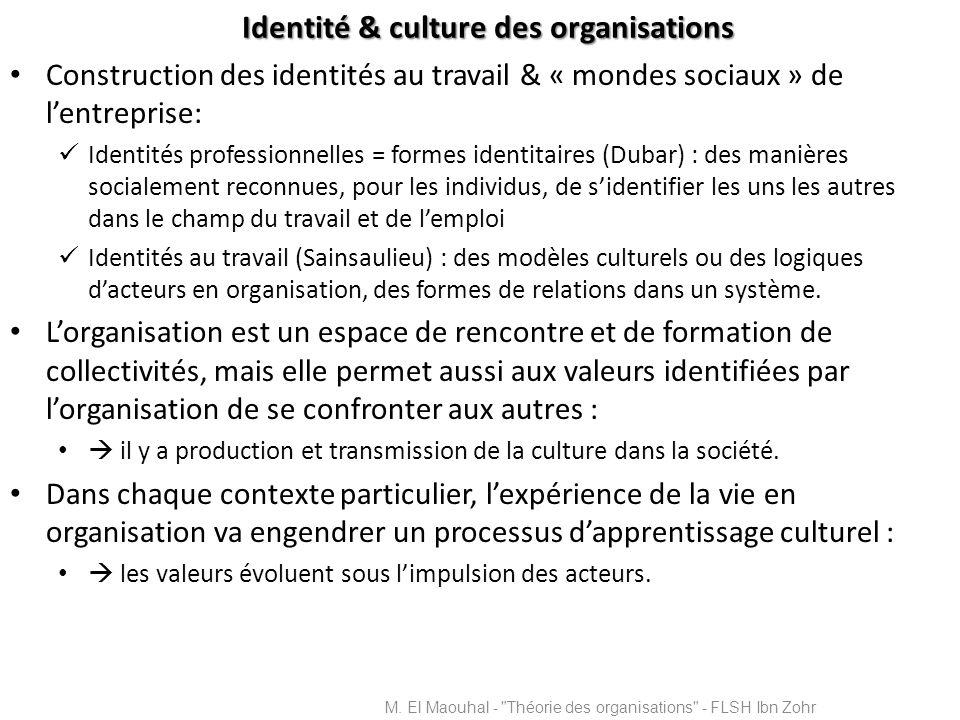 Identité & culture des organisations