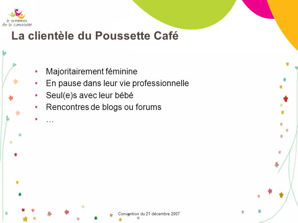 La clientèle du Poussette Café
