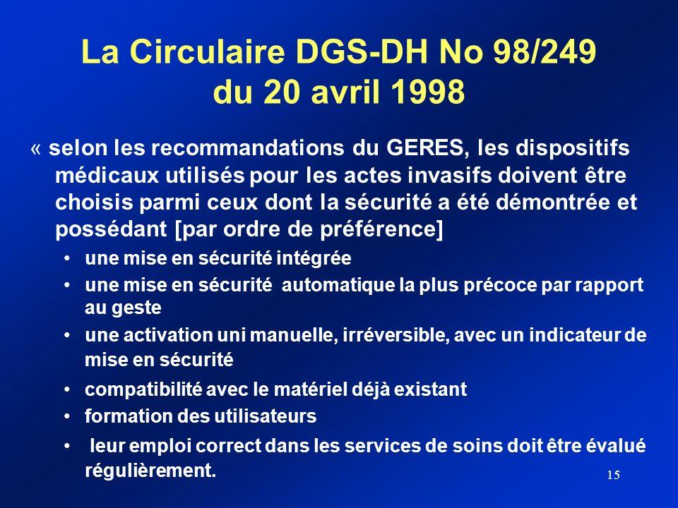 La Circulaire DGS-DH No 98/249 du 20 avril 1998