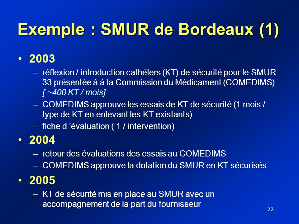 Exemple : SMUR de Bordeaux (1)