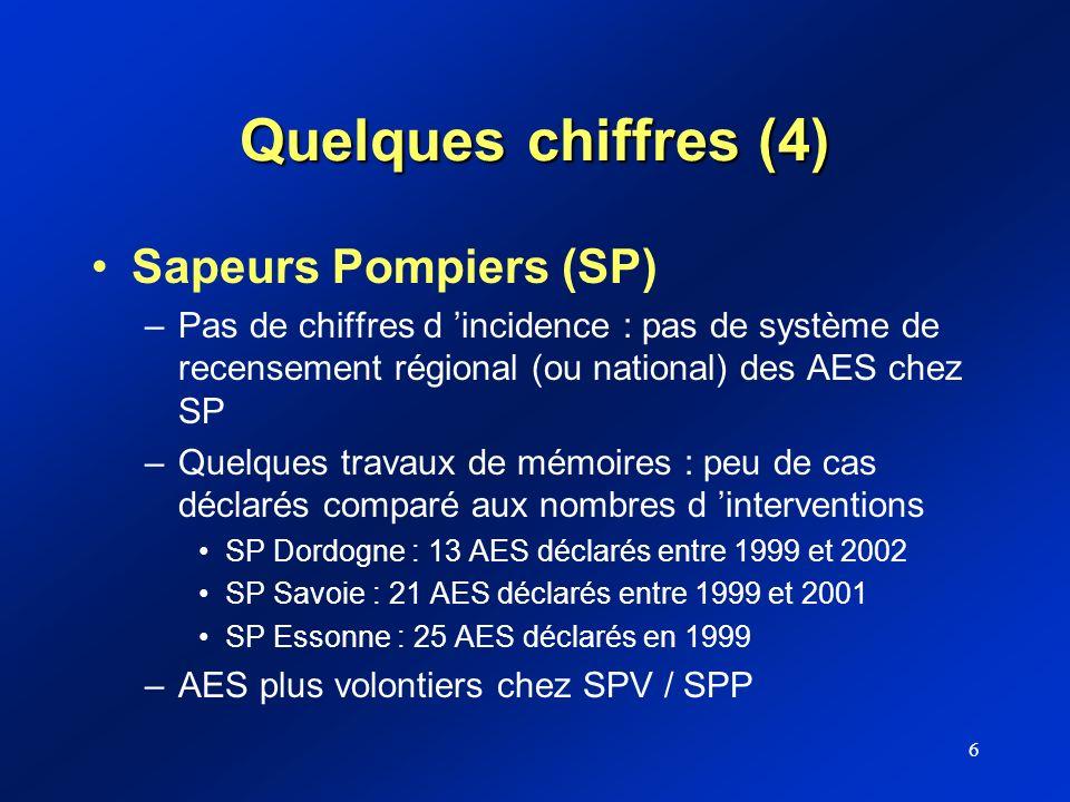 Quelques chiffres (4) Sapeurs Pompiers (SP)